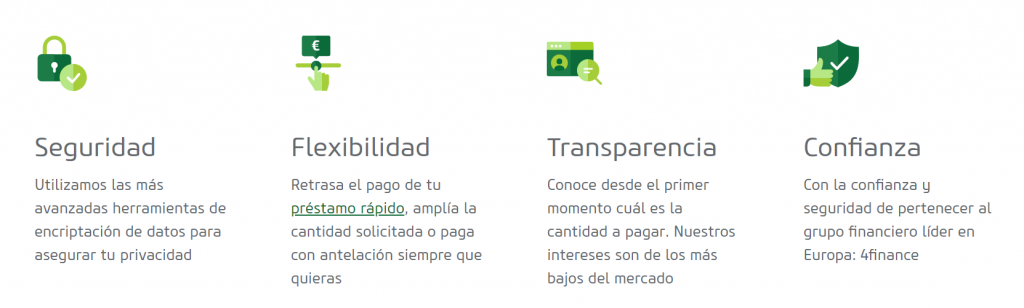 vivus benefits espana